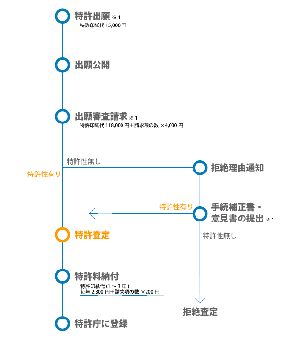 system_patent