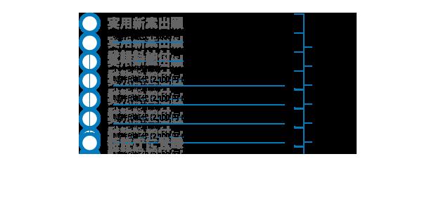 system_utilitymodel